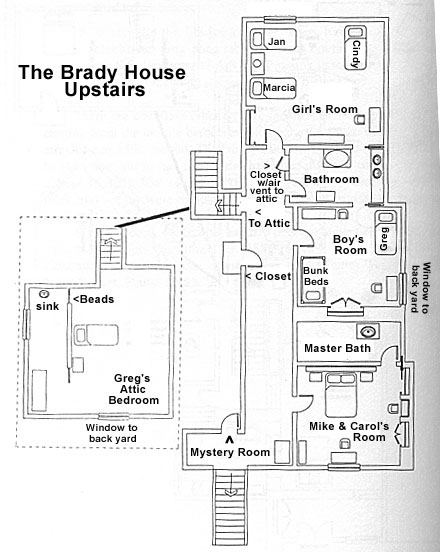 Circle House Plans 1164 Morning Glory Circle House Plans House Plans